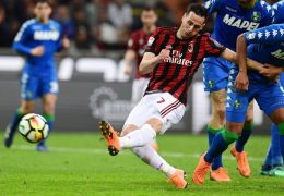 AC Milan vs Sassuolo Betting Tips 02/03/2019